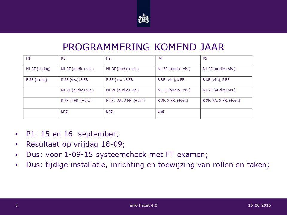 Programmering komend jaar