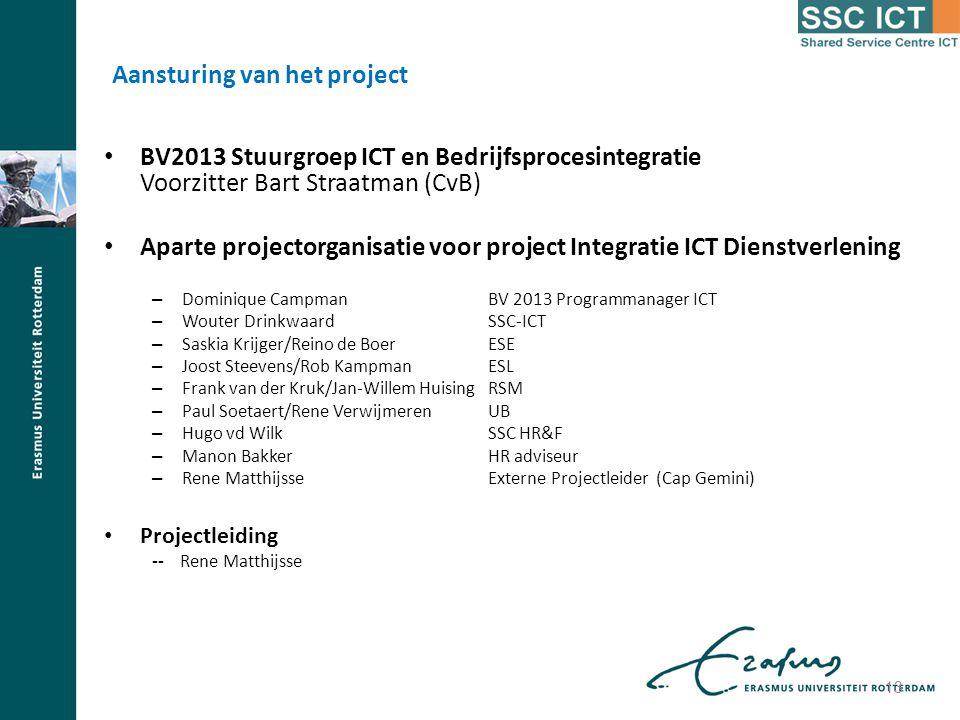 Aansturing van het project