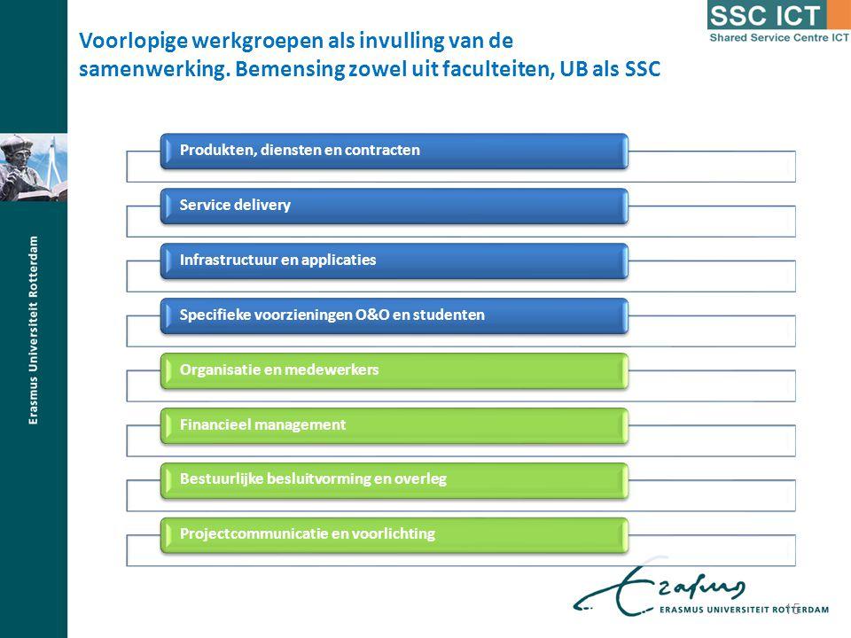 Voorlopige werkgroepen als invulling van de samenwerking