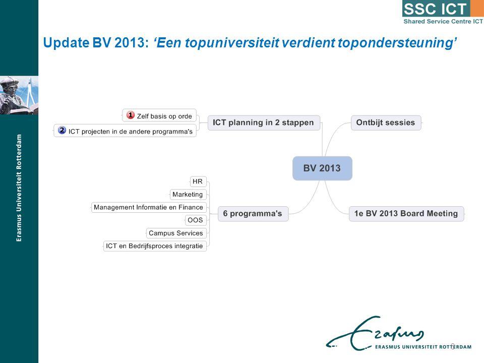 Update BV 2013: 'Een topuniversiteit verdient topondersteuning'