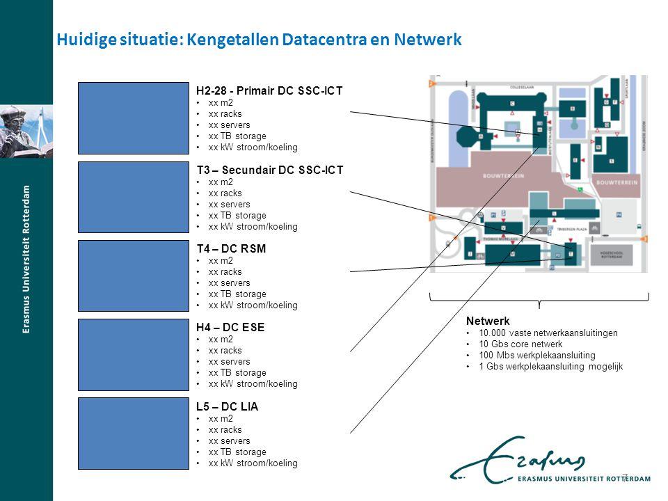 Huidige situatie: Kengetallen Datacentra en Netwerk