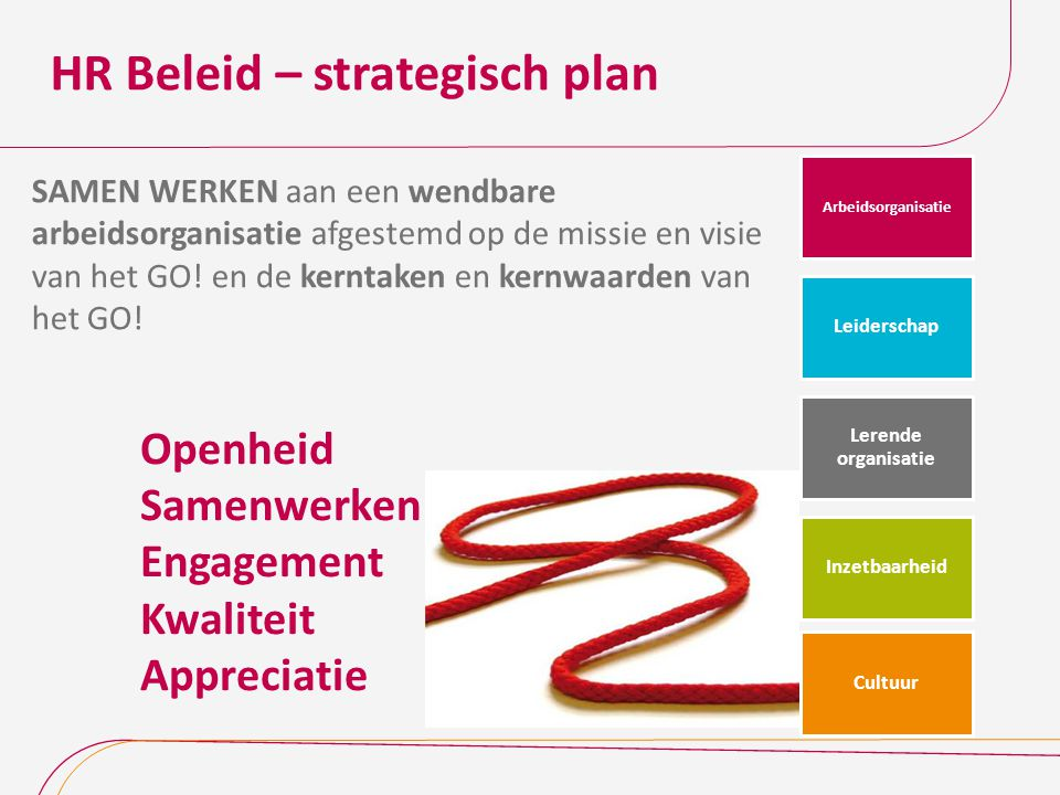 HR Beleid – strategisch plan