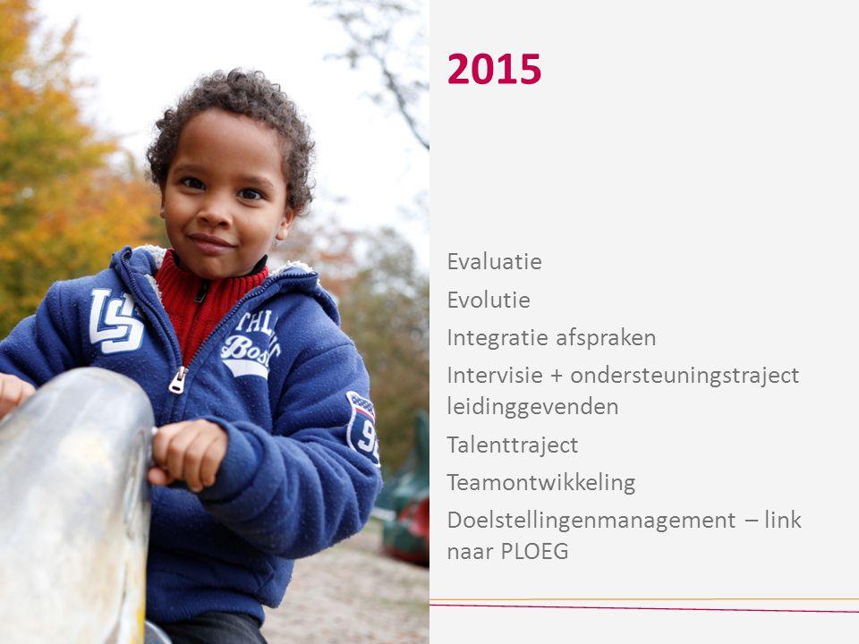 2015 Evaluatie Evolutie Integratie afspraken