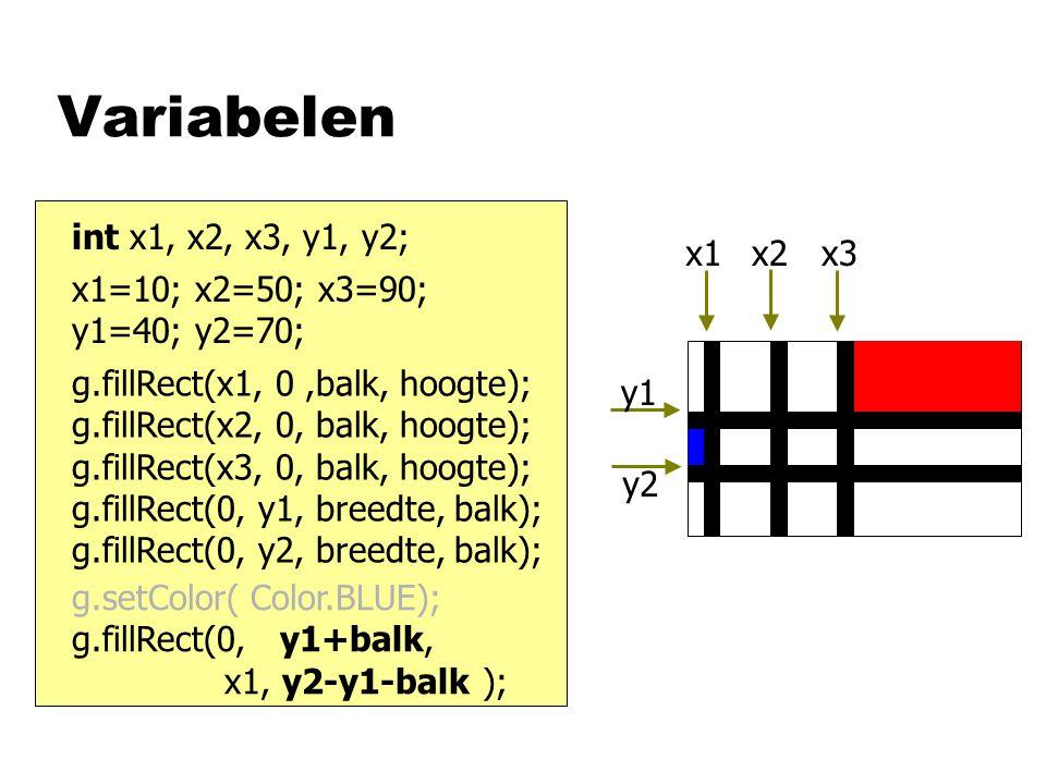 Variabelen int x1, x2, x3, y1, y2; x1 x2 x3