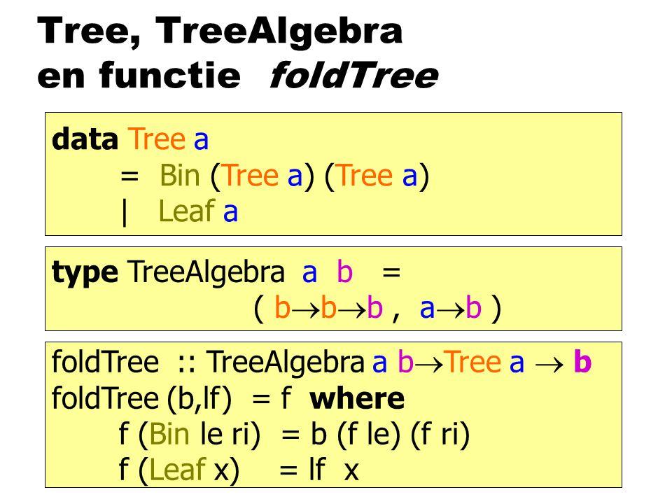 Tree, TreeAlgebra en functie foldTree