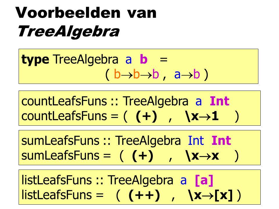 Voorbeelden van TreeAlgebra