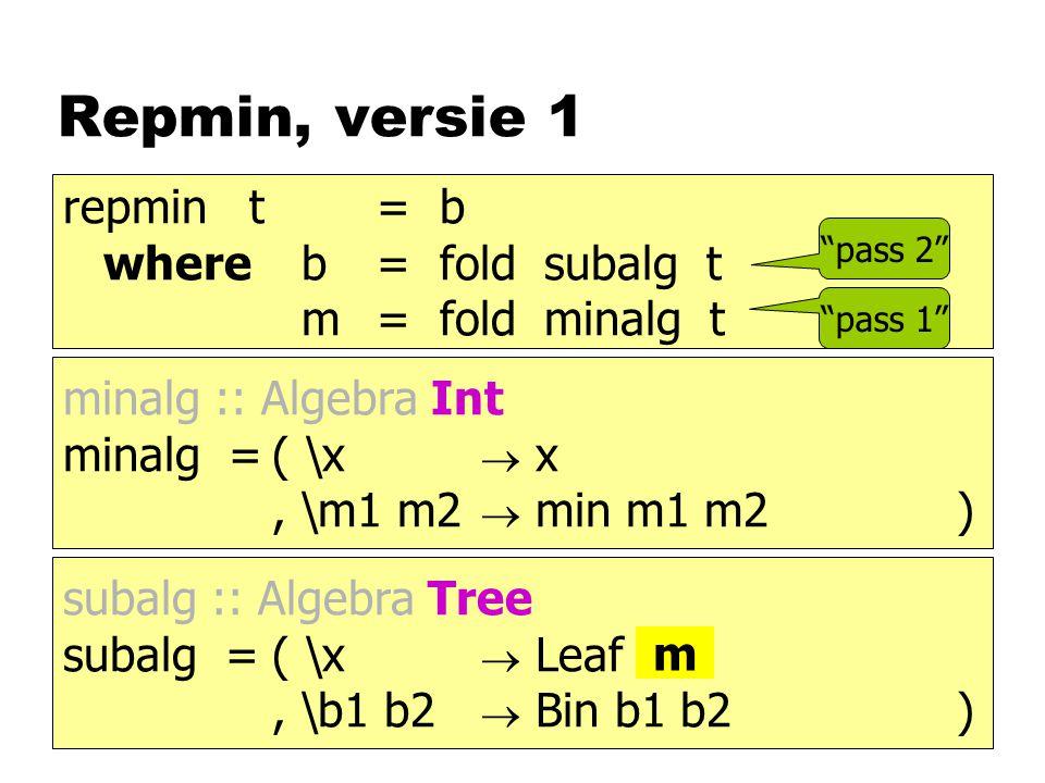 Repmin, versie 1 repmin t = b where b = fold subalg t