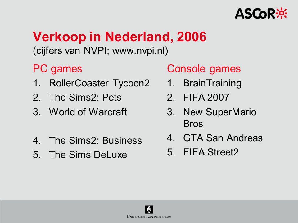 Verkoop in Nederland, 2006 (cijfers van NVPI; www.nvpi.nl)