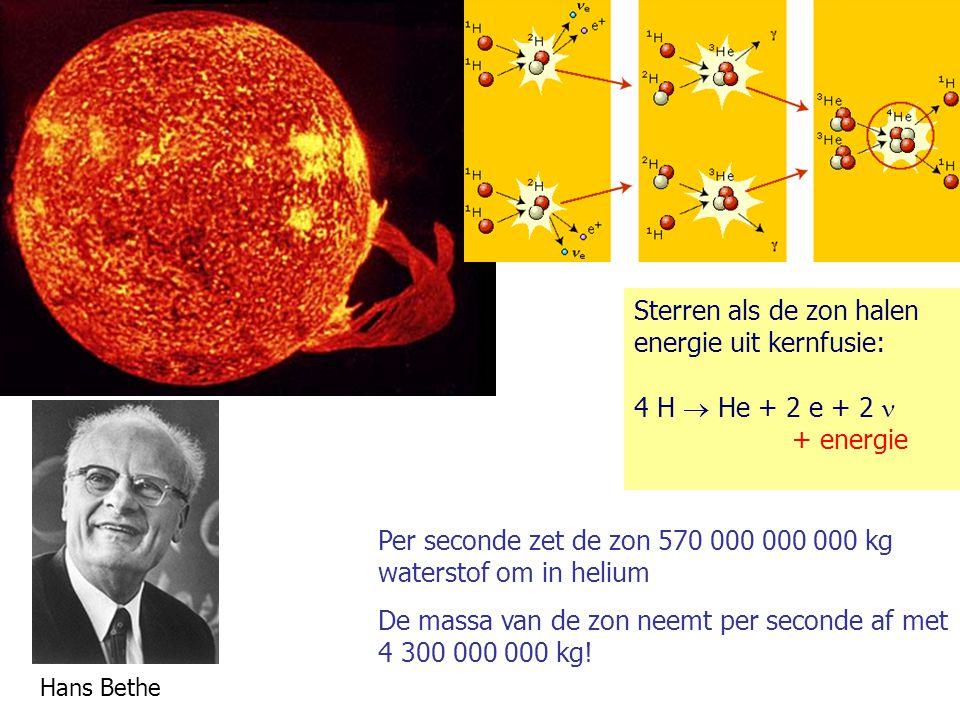 Sterren als de zon halen energie uit kernfusie: