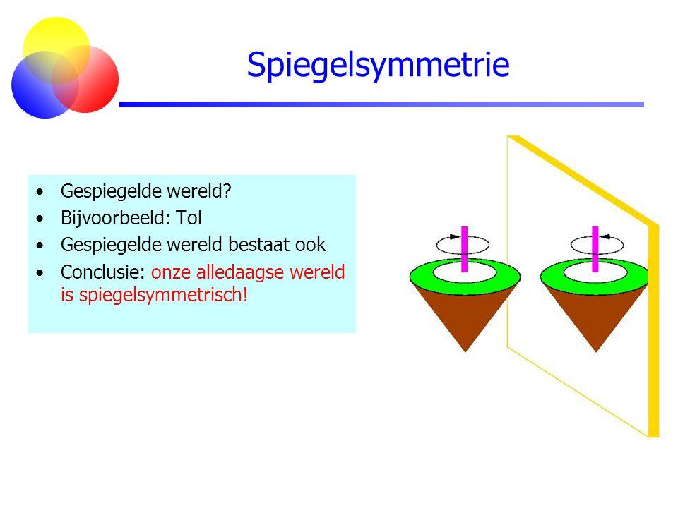 Spiegelsymmetrie Gespiegelde wereld Bijvoorbeeld: Tol