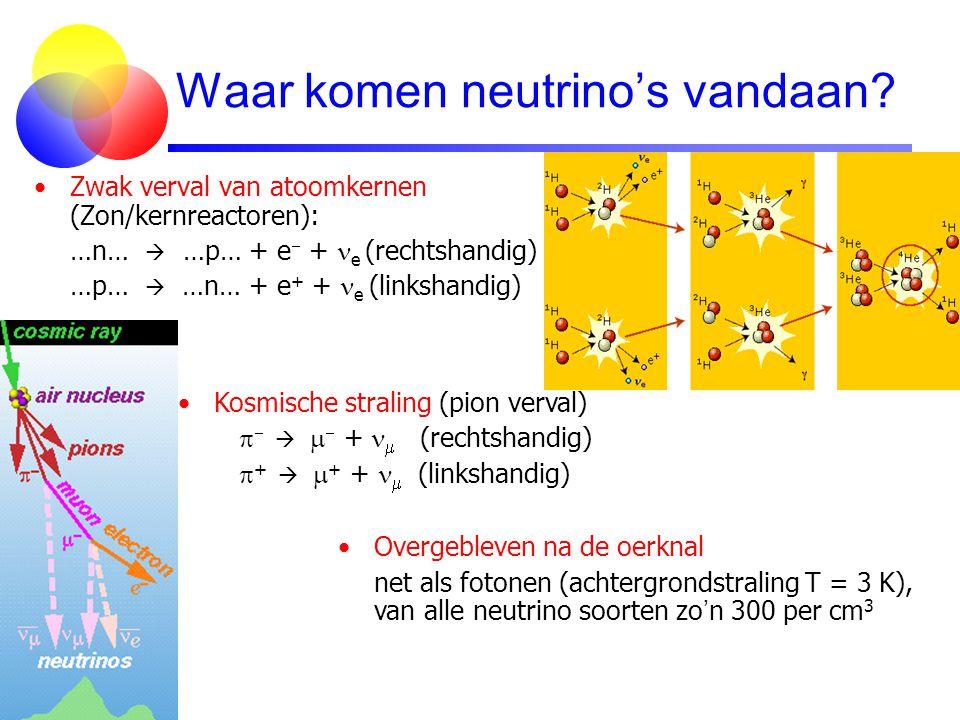 Waar komen neutrino's vandaan