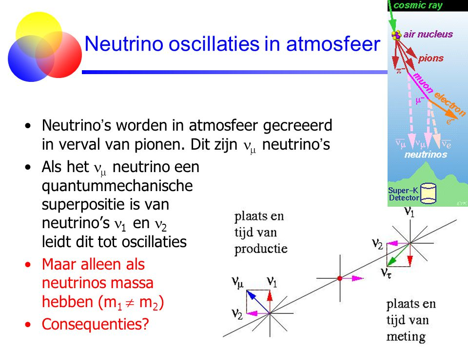 Neutrino oscillaties in atmosfeer