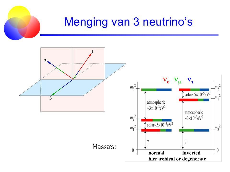 Menging van 3 neutrino's