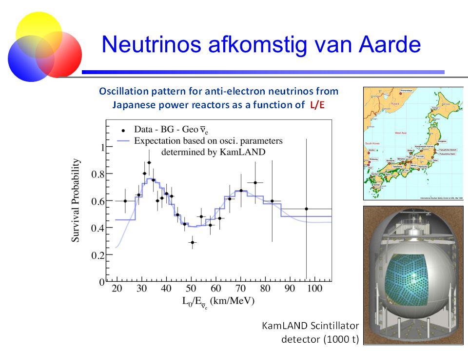 Neutrinos afkomstig van Aarde