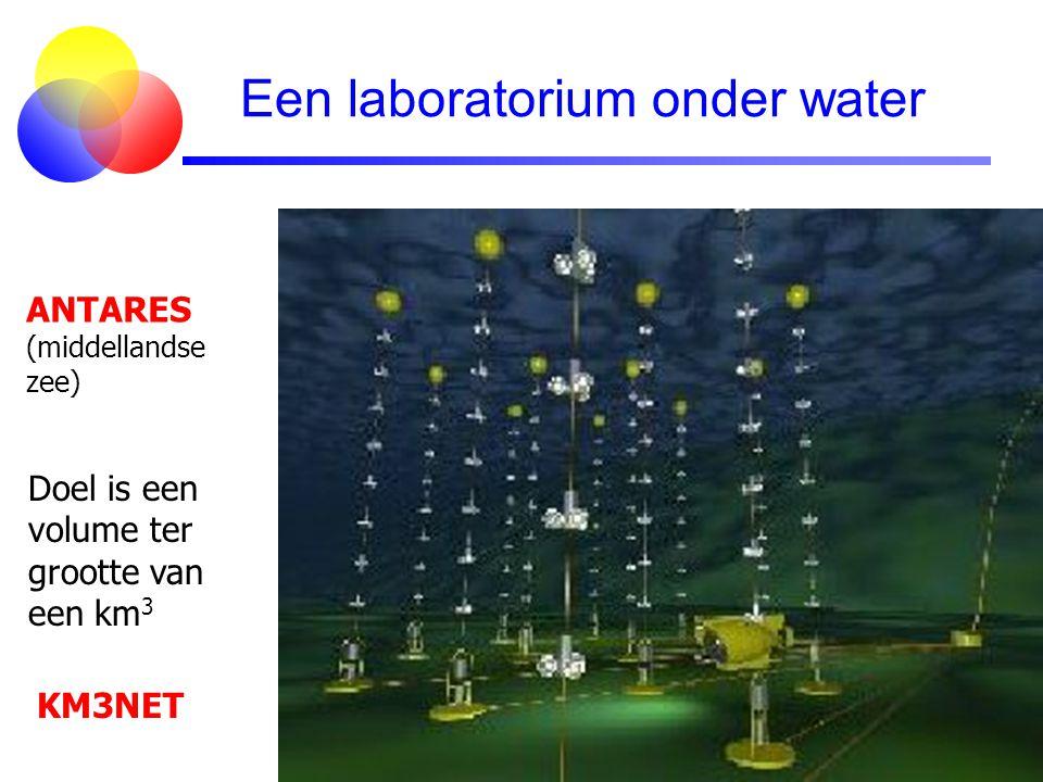 Een laboratorium onder water