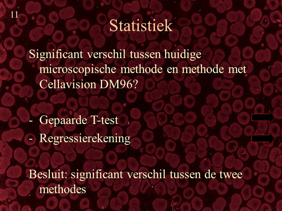 11 Statistiek. Significant verschil tussen huidige microscopische methode en methode met Cellavision DM96