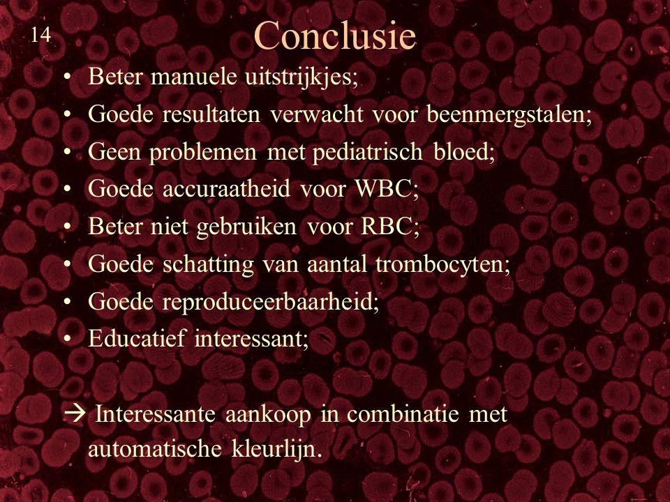 Conclusie Beter manuele uitstrijkjes;