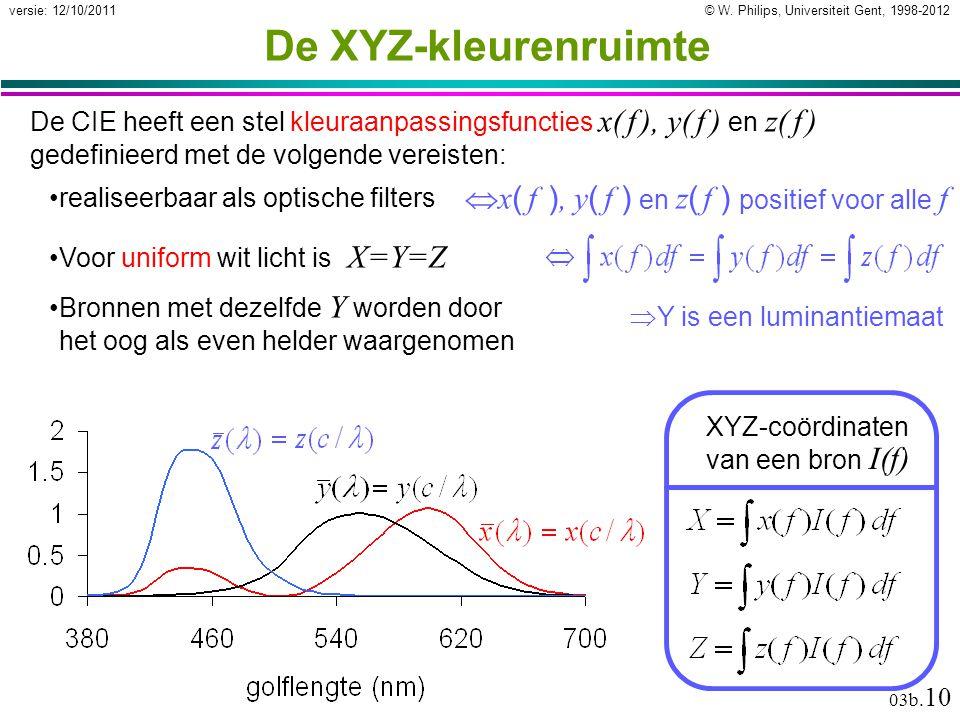 XYZ-coördinaten van een bron I(f)