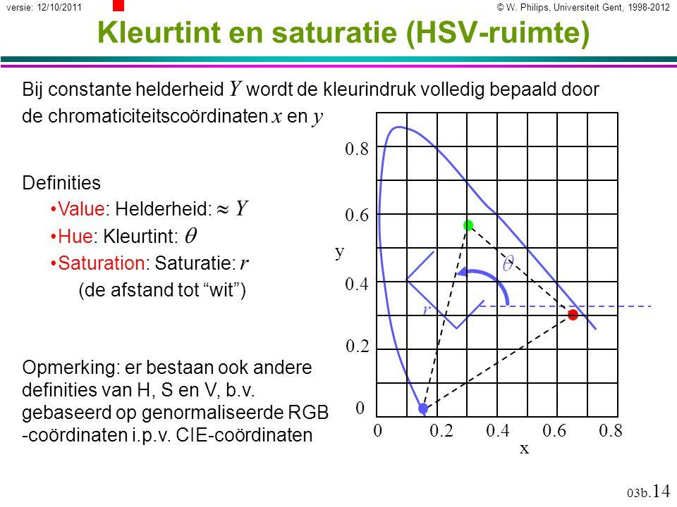 Kleurtint en saturatie (HSV-ruimte)