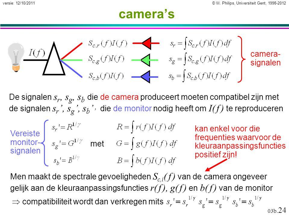 camera's camera-signalen