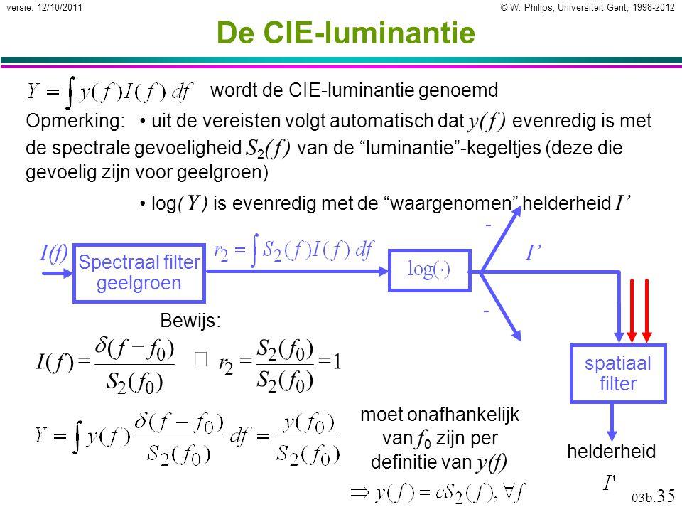 De CIE-luminantie I' I(f) ) ( f I - = d ) ( = Þ f S r 1 = ) ( f S ) (