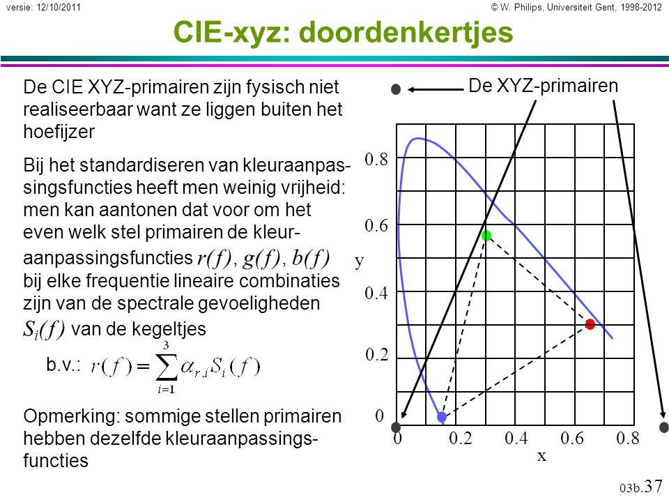 CIE-xyz: doordenkertjes