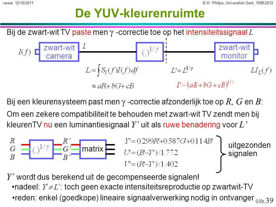 De YUV-kleurenruimte Bij de zwart-wit TV paste men g -correctie toe op het intensiteitssignaal L. zwart-wit monitor.