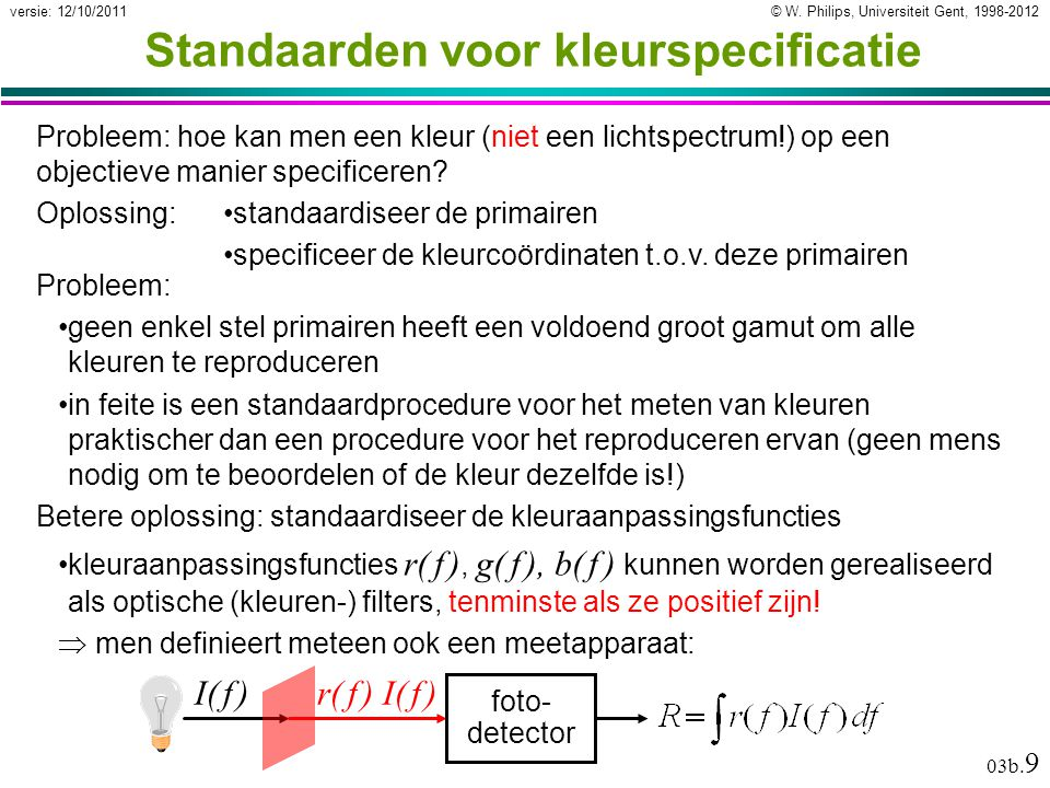 Standaarden voor kleurspecificatie
