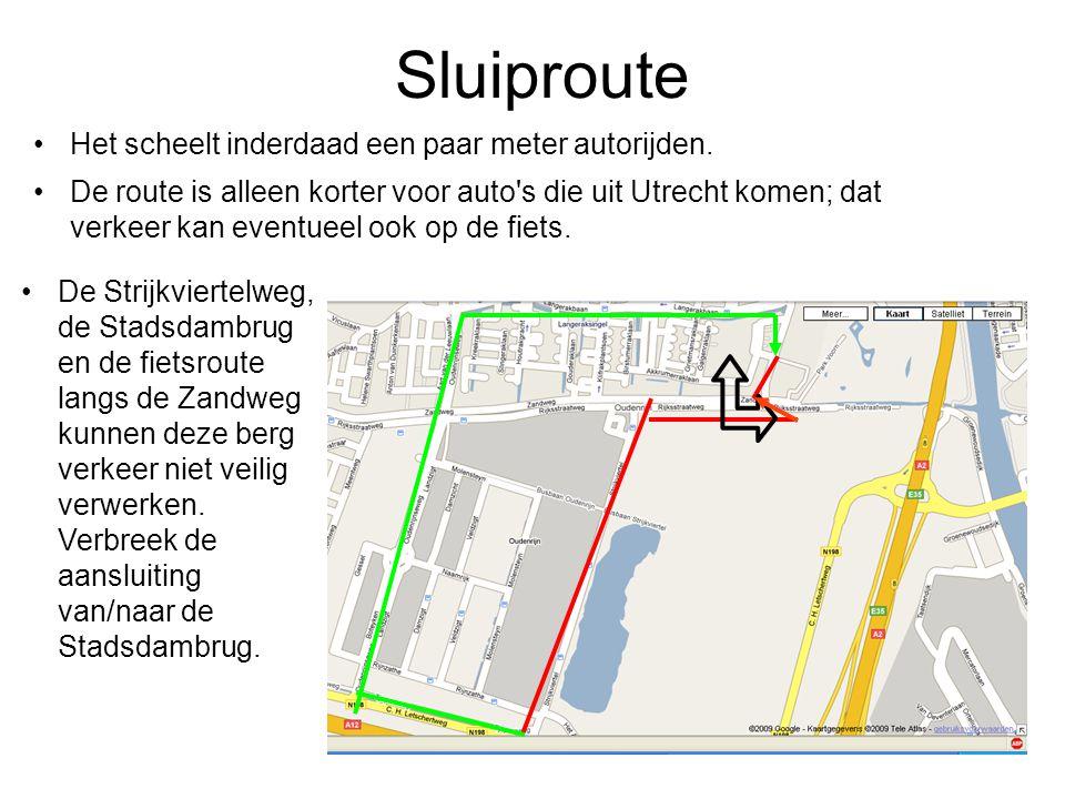 Sluiproute Het scheelt inderdaad een paar meter autorijden.