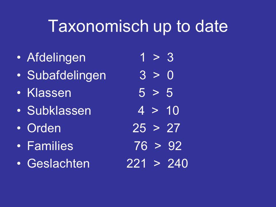 Taxonomisch up to date Afdelingen 1 > 3 Subafdelingen 3 > 0