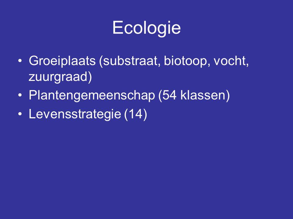 Ecologie Groeiplaats (substraat, biotoop, vocht, zuurgraad)