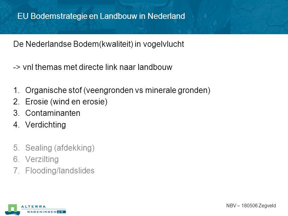 EU Bodemstrategie en Landbouw in Nederland