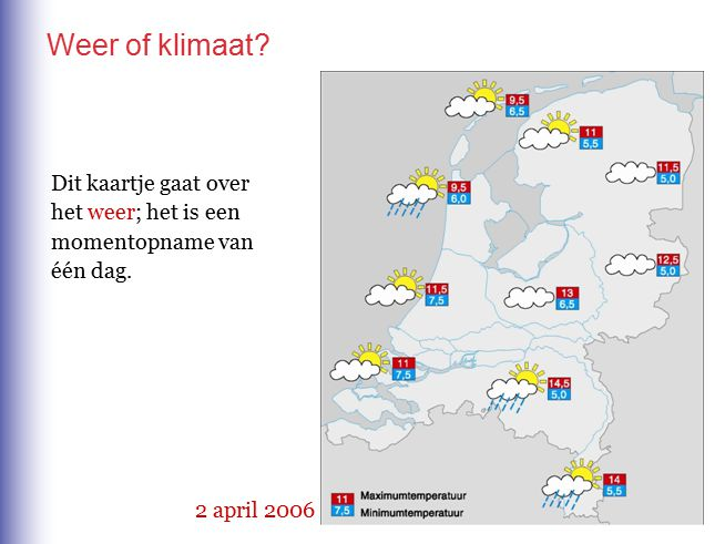 Weer of klimaat Dit kaartje gaat over het weer; het is een