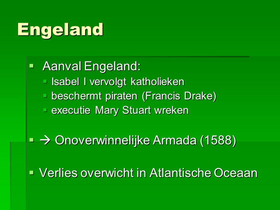 Engeland Aanval Engeland:  Onoverwinnelijke Armada (1588)