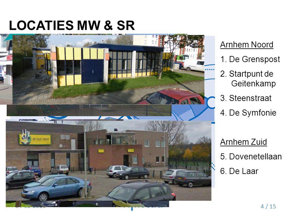 LOCATIES MW & SR Arnhem Noord 1. De Grenspost