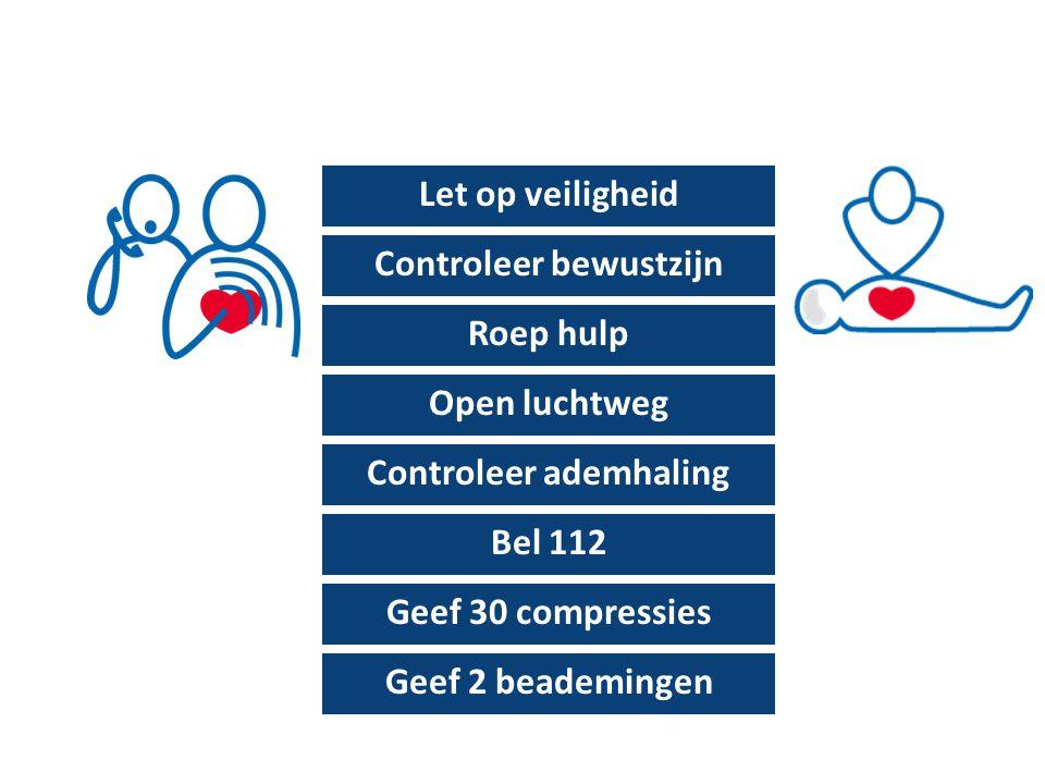 Controleer bewustzijn Controleer ademhaling