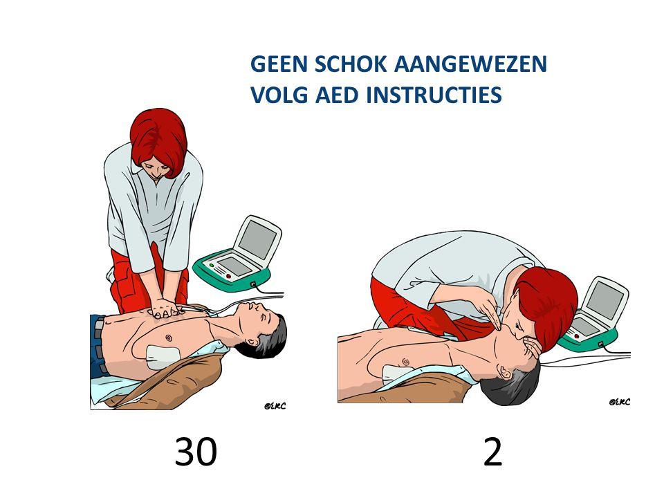 GEEN SCHOK AANGEWEZEN VOLG AED INSTRUCTIES
