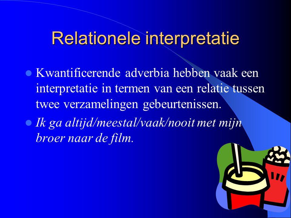 Relationele interpretatie