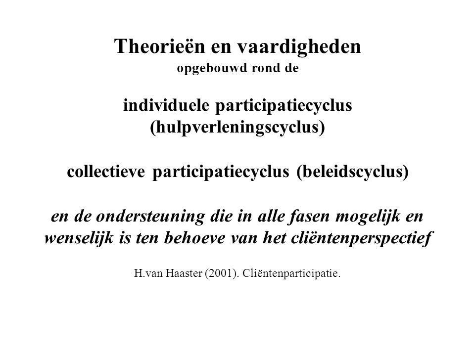 H.van Haaster (2001). Cliëntenparticipatie.