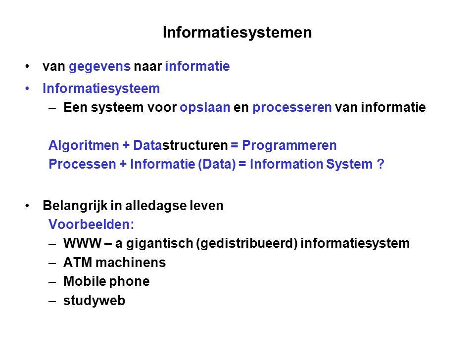 Informatiesystemen van gegevens naar informatie Informatiesysteem
