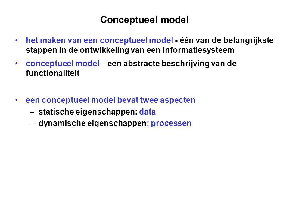 Conceptueel model het maken van een conceptueel model - één van de belangrijkste stappen in de ontwikkeling van een informatiesysteem.