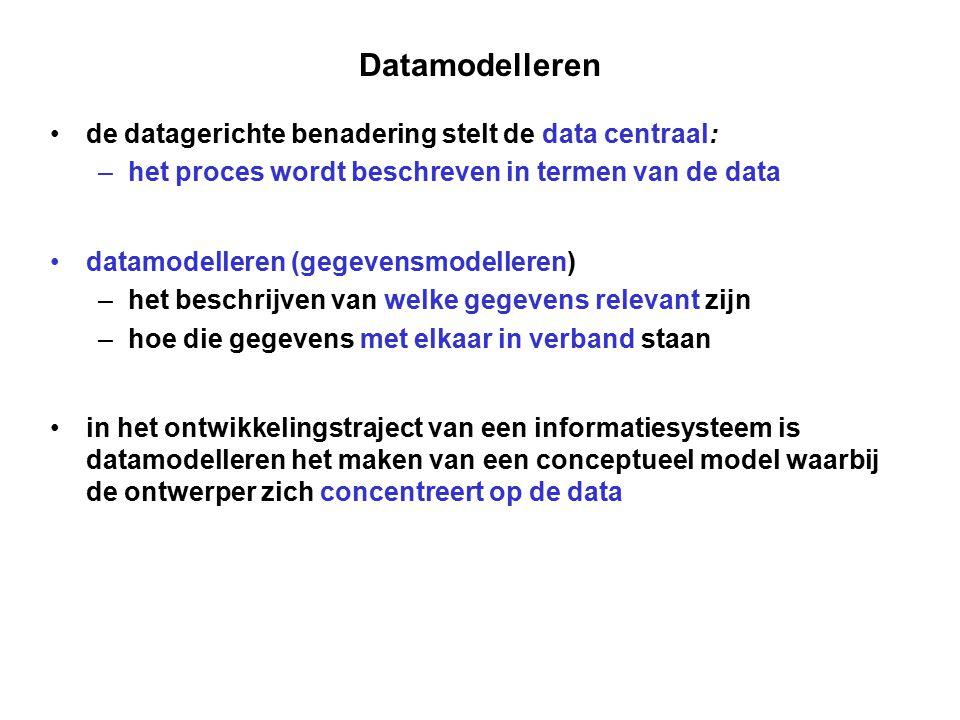 Datamodelleren de datagerichte benadering stelt de data centraal:
