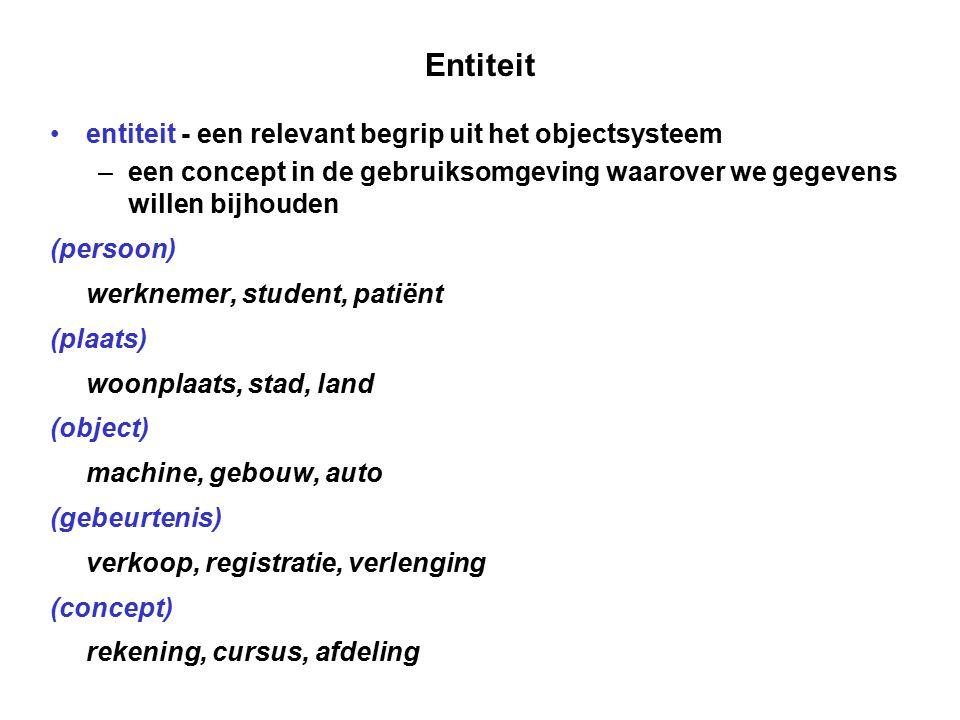 Entiteit entiteit - een relevant begrip uit het objectsysteem