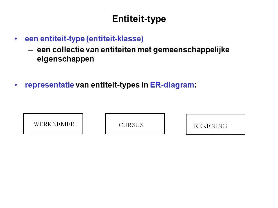 Entiteit-type een entiteit-type (entiteit-klasse)