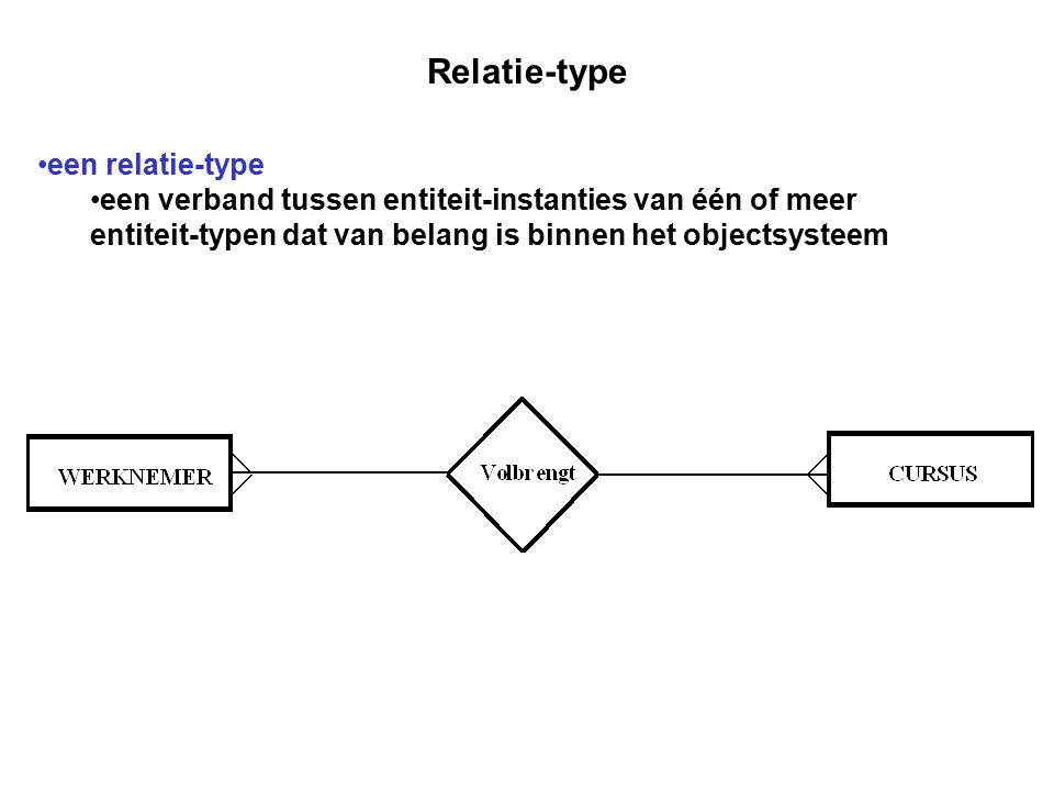 Relatie-type een relatie-type