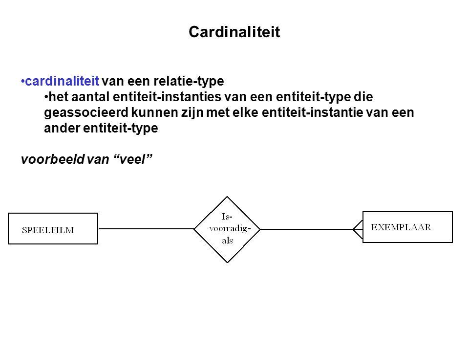 Cardinaliteit cardinaliteit van een relatie-type