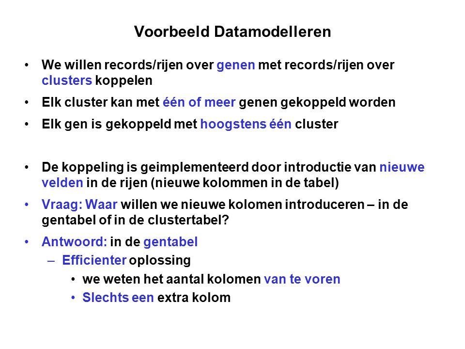 Voorbeeld Datamodelleren