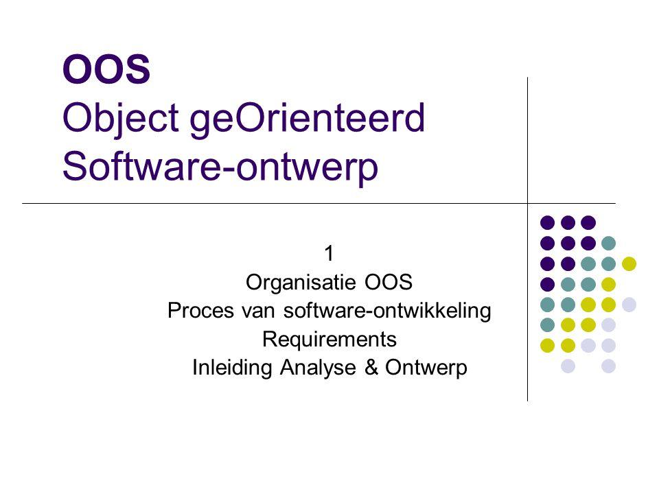 OOS Object geOrienteerd Software-ontwerp