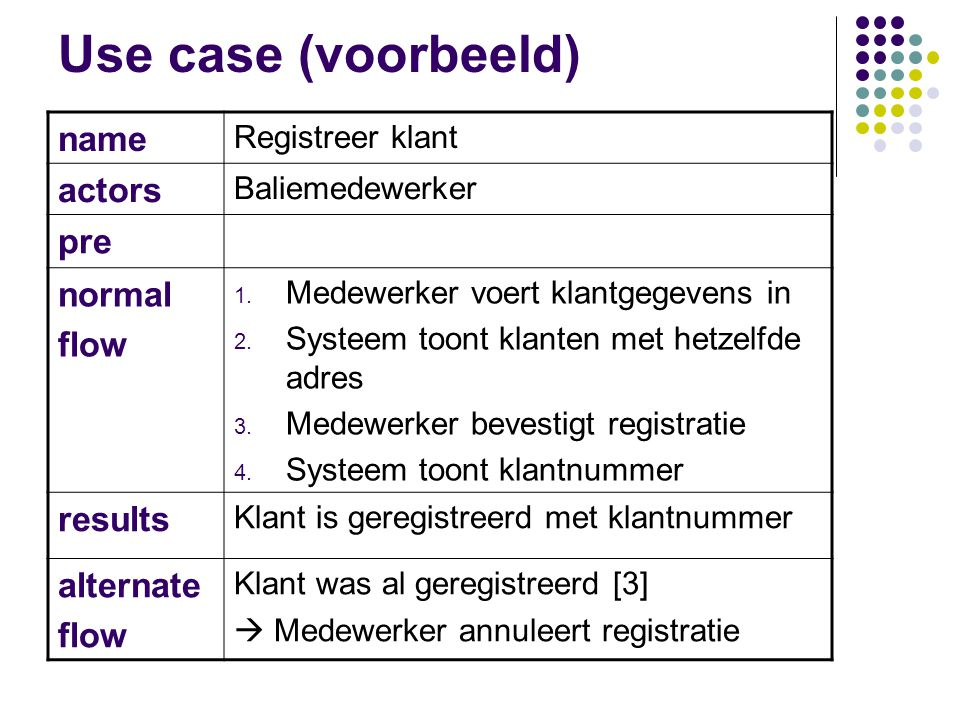 Use case (voorbeeld) name actors pre normal flow results alternate