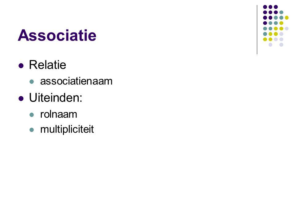 Associatie Relatie associatienaam Uiteinden: rolnaam multipliciteit